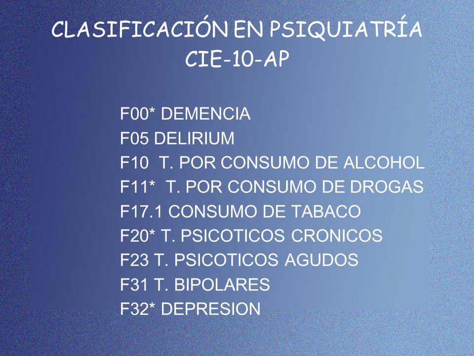 CLASIFICACIÓN EN PSIQUIATRÍA CIE-10-AP F00* DEMENCIA F05 DELIRIUM F10 T. POR CONSUMO DE ALCOHOL F11* T. POR CONSUMO DE DROGAS F17.1 CONSUMO DE TABACO