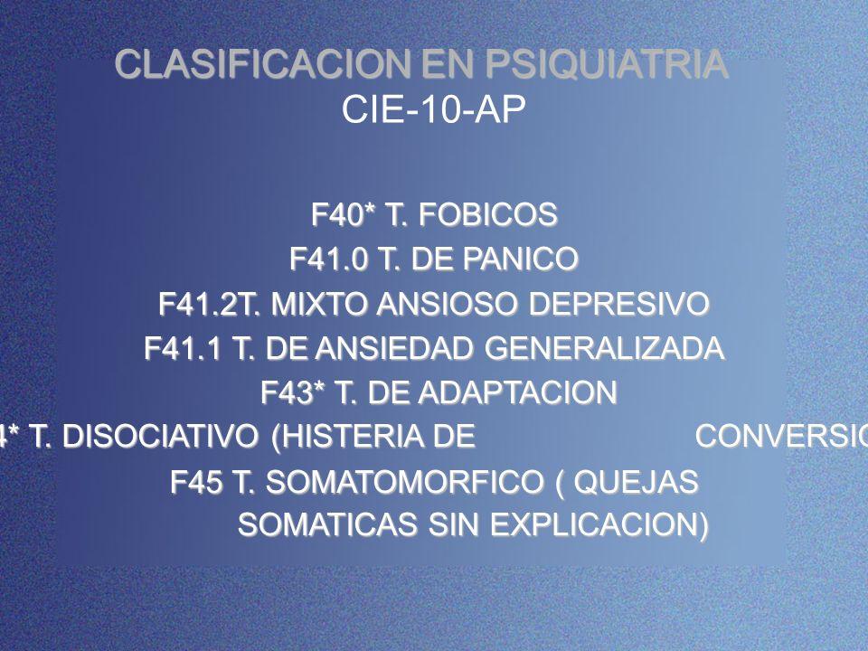 CIE-10-AP F40* T. FOBICOS F41.0 T. DE PANICO F41.2T. MIXTO ANSIOSO DEPRESIVO F41.1 T. DE ANSIEDAD GENERALIZADA F43* T. DE ADAPTACION F43* T. DE ADAPTA