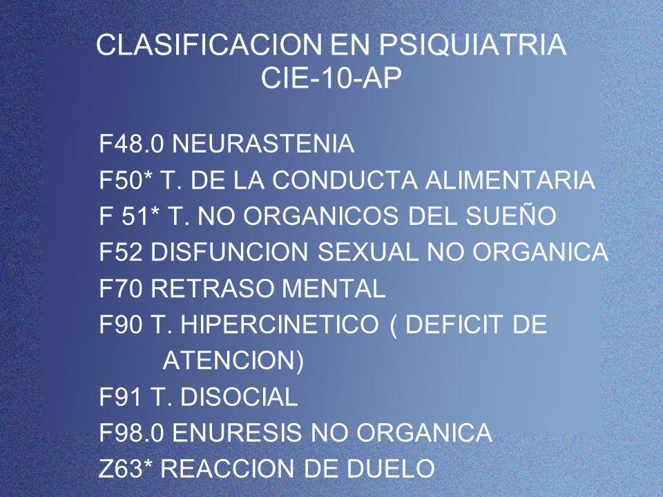 CLASIFICACION EN PSIQUIATRIA CIE-10-AP F48.0 NEURASTENIA F50* T. DE LA CONDUCTA ALIMENTARIA F 51* T. NO ORGANICOS DEL SUEÑO F52 DISFUNCION SEXUAL NO O