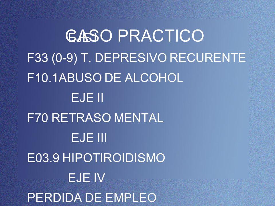 CASO PRACTICO EJE I F33 (0-9) T. DEPRESIVO RECURENTE F10.1ABUSO DE ALCOHOL EJE II F70 RETRASO MENTAL EJE III E03.9 HIPOTIROIDISMO EJE IV PERDIDA DE EM