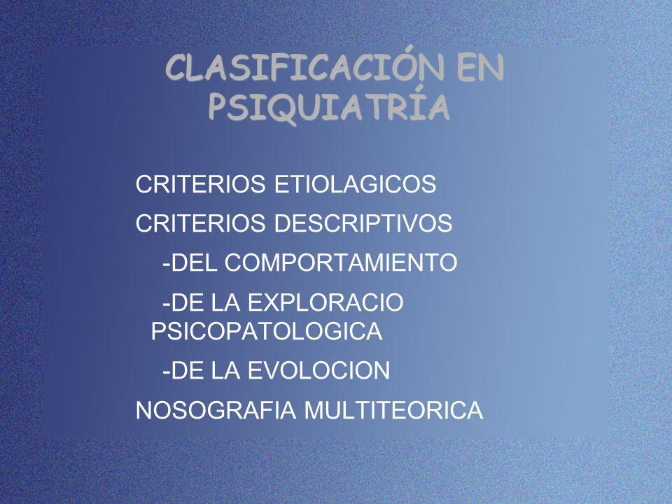 CLASIFICACIÓN EN PSIQUIATRÍA CLASIFICACIÓN EN PSIQUIATRÍA CRITERIOS ETIOLAGICOS CRITERIOS DESCRIPTIVOS -DEL COMPORTAMIENTO -DE LA EXPLORACIO PSICOPATO