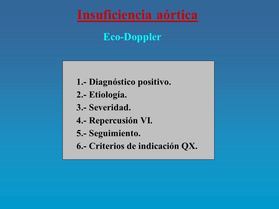 Severa: > 20 cm/s.Limitaciones: - FC 100. - Insuficiencia aguda.