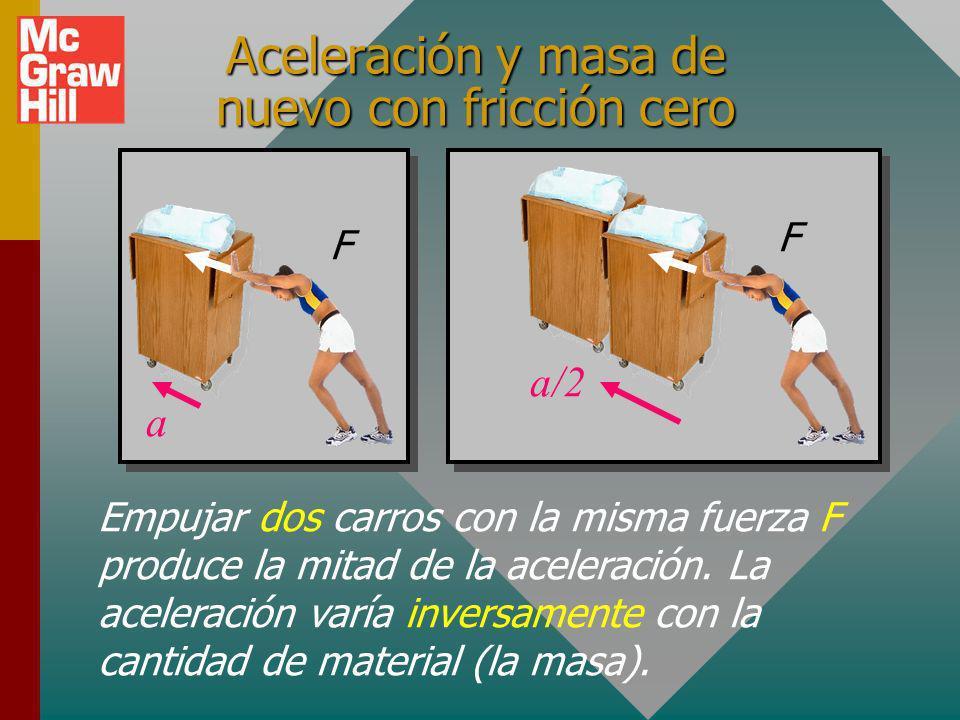 Aceleración y masa de nuevo con fricción cero F F a a/2 Empujar dos carros con la misma fuerza F produce la mitad de la aceleración.
