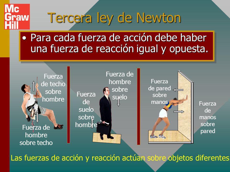 Tercera ley de Newton Para cada fuerza de acción debe haber una fuerza de reacción igual y opuesta.Para cada fuerza de acción debe haber una fuerza de reacción igual y opuesta.