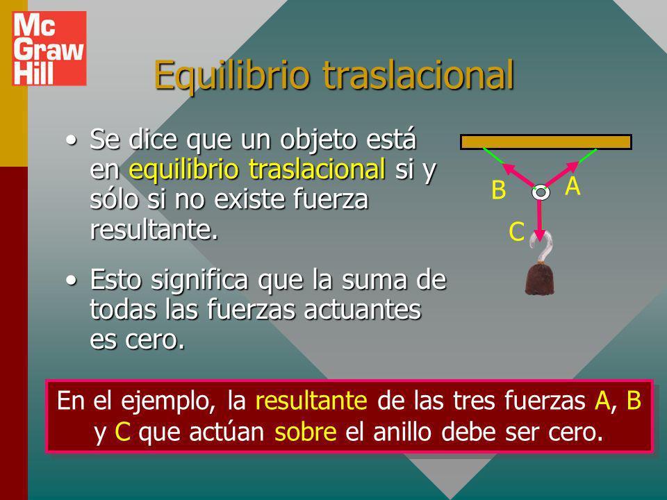 Equilibrio traslacional Se dice que un objeto está en equilibrio traslacional si y sólo si no existe fuerza resultante.Se dice que un objeto está en equilibrio traslacional si y sólo si no existe fuerza resultante.