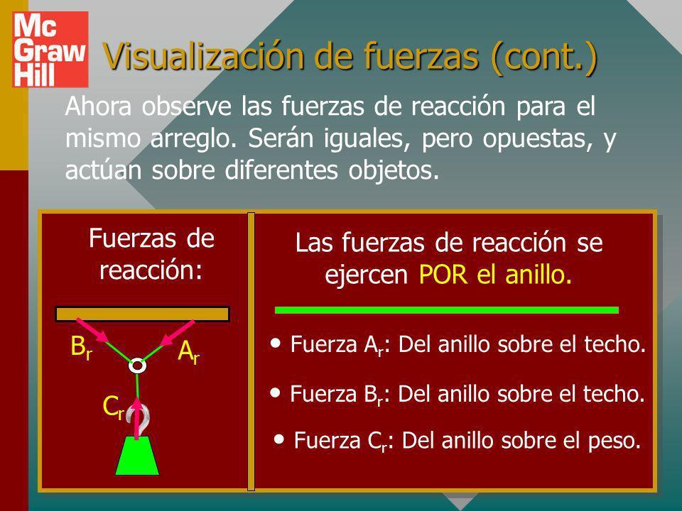 Visualización de fuerzas (cont.) Ahora observe las fuerzas de reacción para el mismo arreglo.