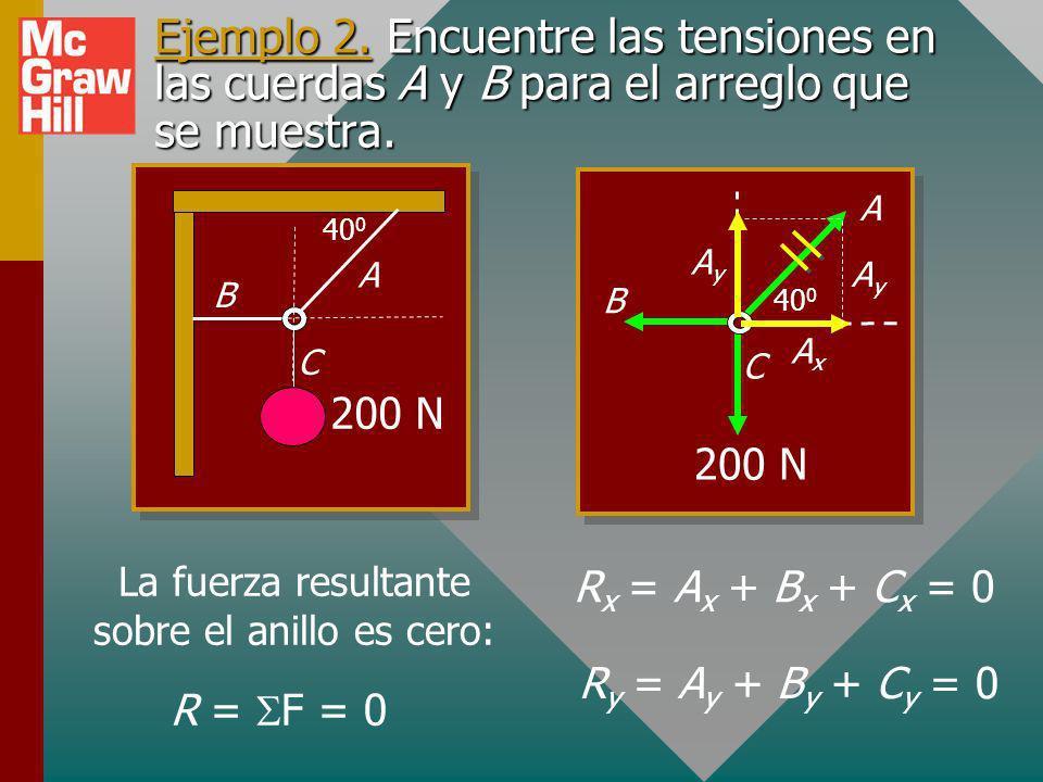Ejemplo 2.Encuentre las tensiones en las cuerdas A y B para el arreglo que se muestra.