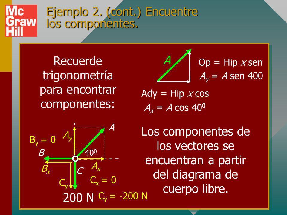 Ejemplo 2.(cont.) Encuentre los componentes.