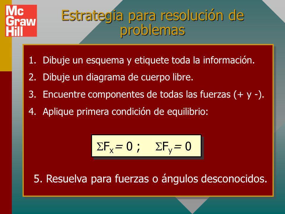 Estrategia para resolución de problemas 1.Dibuje un esquema y etiquete toda la información.