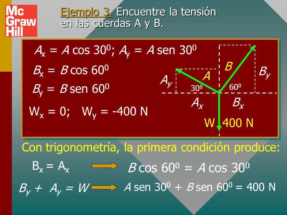 Ejemplo 3.Encuentre la tensión en las cuerdas A y B.