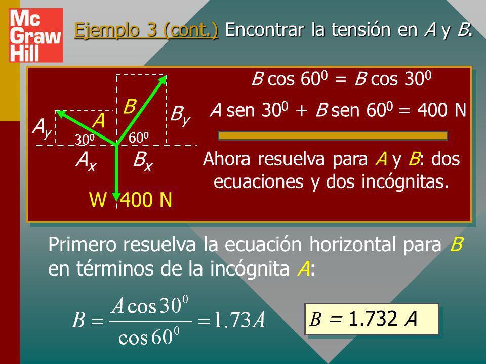 Ejemplo 3 (cont.) Encontrar la tensión en A y B.