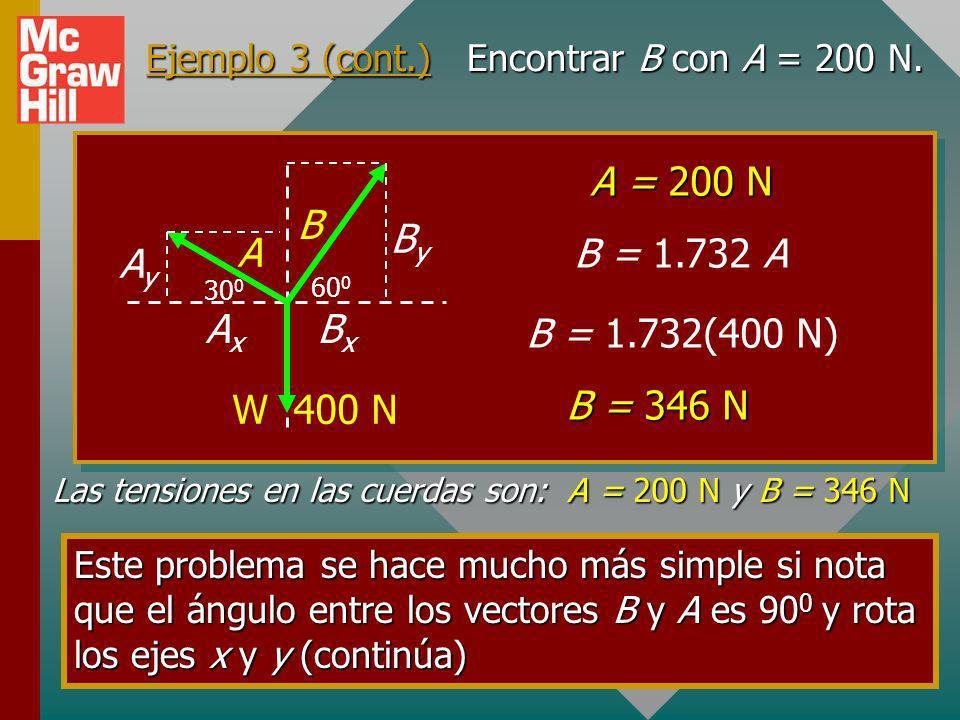 Ejemplo 3 (cont.) Encontrar B con A = 200 N.