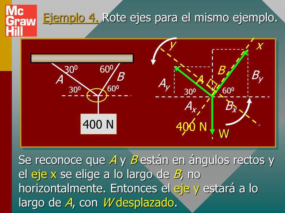 Ejemplo 4.Rote ejes para el mismo ejemplo.