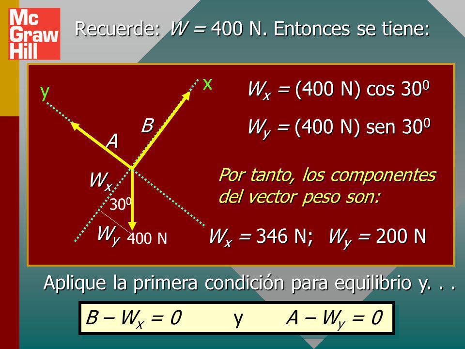 Recuerde: W = 400 N.Entonces se tiene: Aplique la primera condición para equilibrio y...