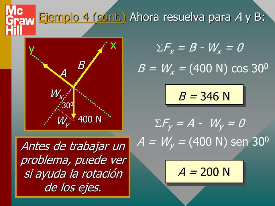 Ejemplo 4 (cont.) Ahora resuelva para A y B: F x = B - W x = 0 F y = A - W y = 0 B = W x = (400 N) cos 30 0 B = 346 N A = W y = (400 N) sen 30 0 A = 200 N A B 400 N x y 30 0 WxWxWxWx WyWyWyWy Antes de trabajar un problema, puede ver si ayuda la rotación de los ejes.