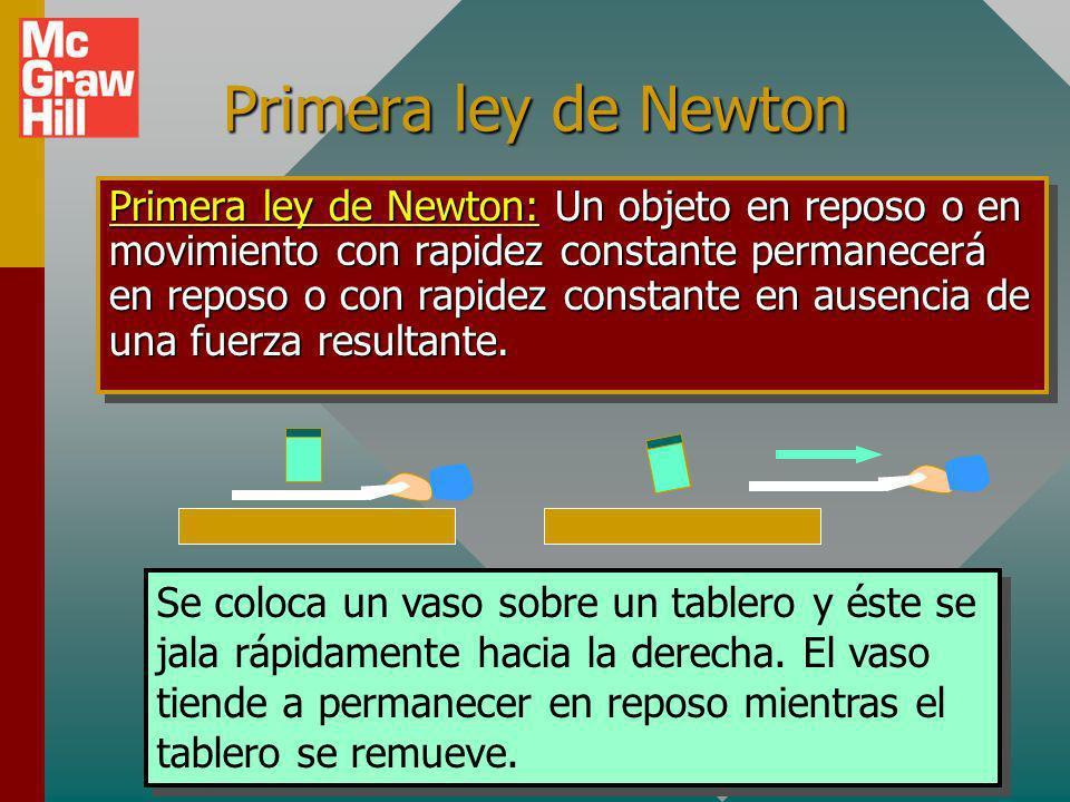 Primera ley de Newton Primera ley de Newton: Un objeto en reposo o en movimiento con rapidez constante permanecerá en reposo o con rapidez constante en ausencia de una fuerza resultante.