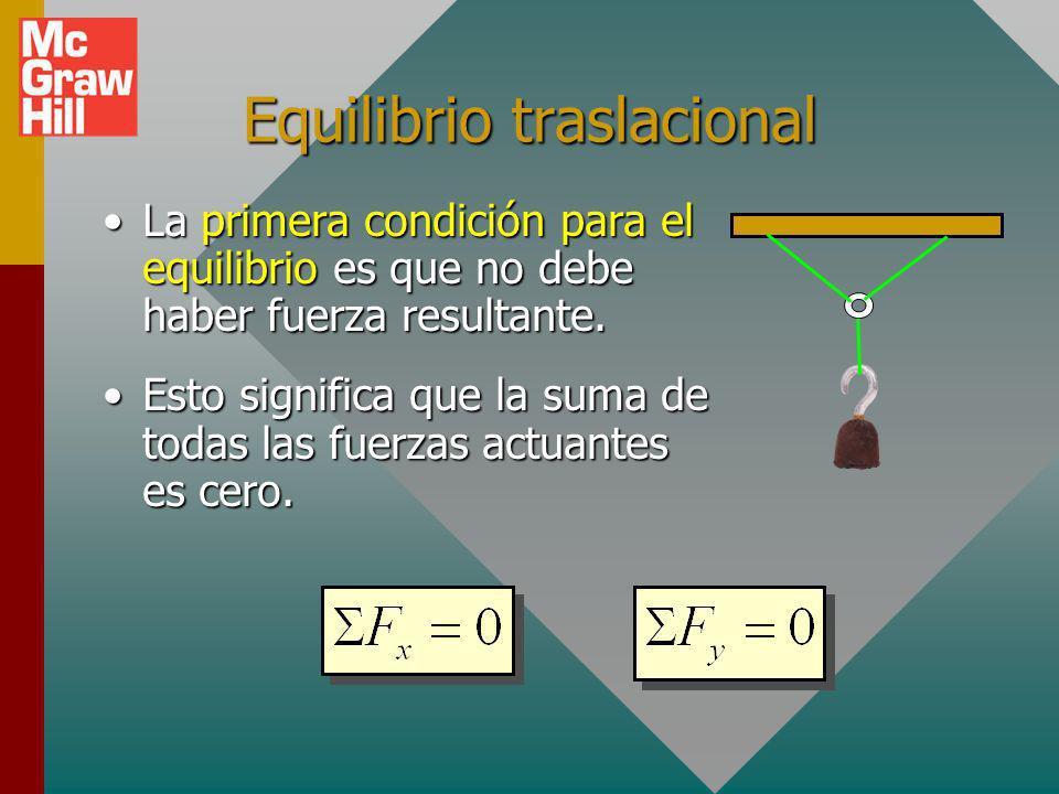Equilibrio traslacional La primera condición para el equilibrio es que no debe haber fuerza resultante.La primera condición para el equilibrio es que no debe haber fuerza resultante.