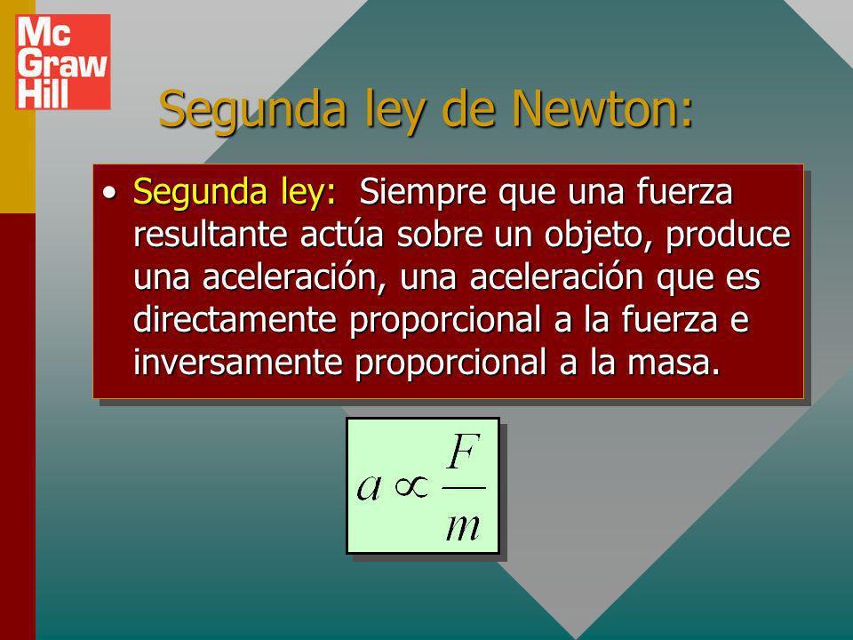 Segunda ley de Newton: Segunda ley: Siempre que una fuerza resultante actúa sobre un objeto, produce una aceleración, una aceleración que es directamente proporcional a la fuerza e inversamente proporcional a la masa.Segunda ley: Siempre que una fuerza resultante actúa sobre un objeto, produce una aceleración, una aceleración que es directamente proporcional a la fuerza e inversamente proporcional a la masa.