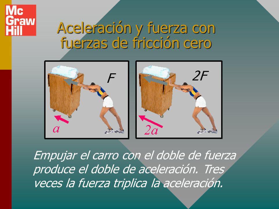 Aceleración y fuerza con fuerzas de fricción cero Empujar el carro con el doble de fuerza produce el doble de aceleración.