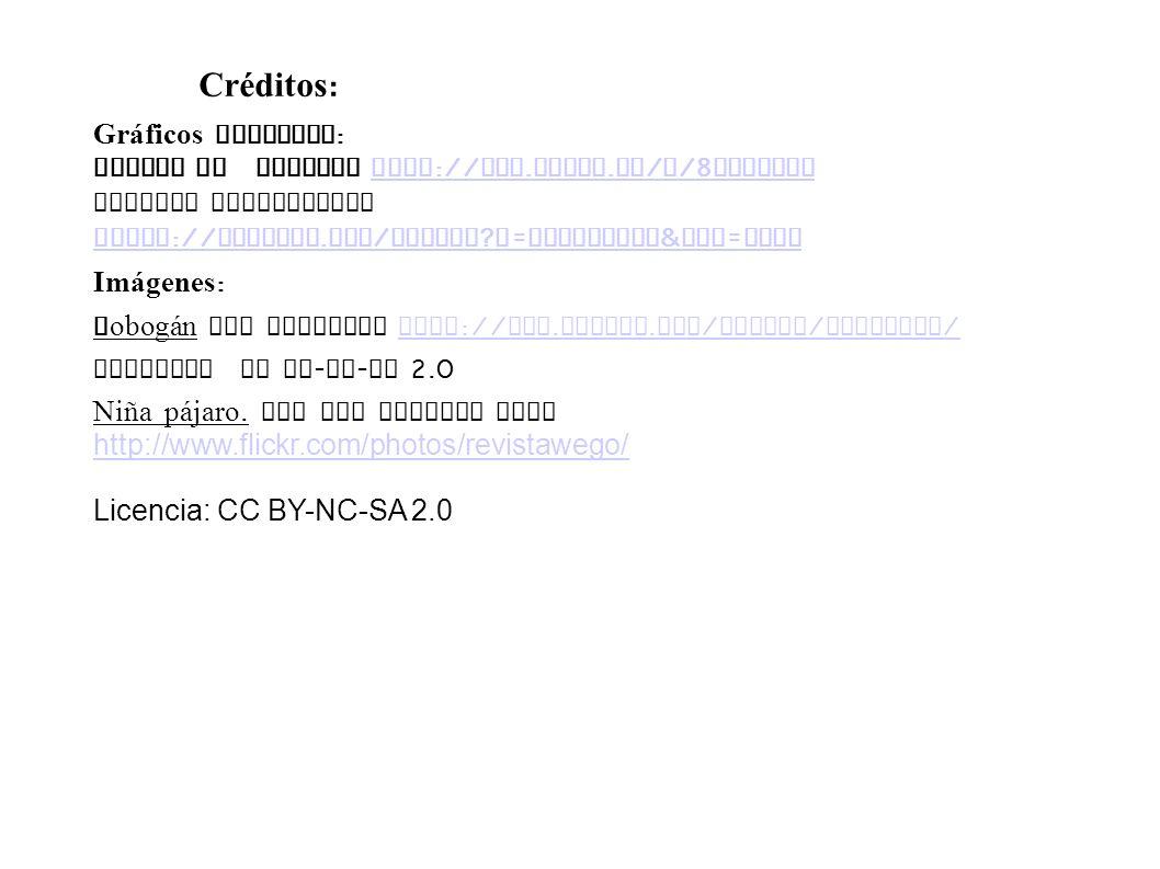Créditos : Gráficos oralidad : Tomado de Digicom http :// www. scoop. it / t /8 digicom http :// www. scoop. it / t /8 digicom Estamos comunicadas htt