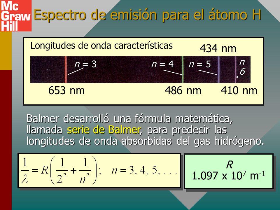 Espectros atómicos Anteriormente se aprendió que los objetos continuamente emiten y absorben radiación electromagnética. En un espectro de emisión, la