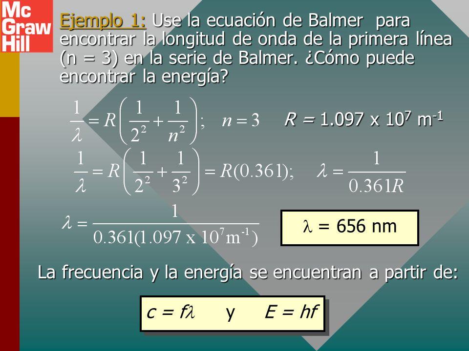 Espectro de emisión para el átomo H 653 nm486 nm410 nm 434 nm Longitudes de onda características n = 3 n = 4 n = 5 n6n6n6n6 Balmer desarrolló una fórm