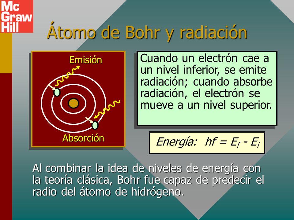 El átomo de Bohr + Niveles de energía, n Un electrón sólo puede tener aquellas órbitas en las que su cantidad de movimiento angular sea: Postulado de