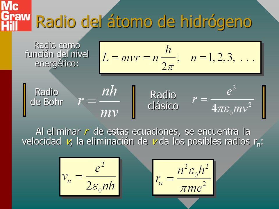 Átomo de Bohr y radiación Emisión Absorción Cuando un electrón cae a un nivel inferior, se emite radiación; cuando absorbe radiación, el electrón se m