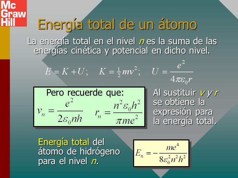 Ejemplo 2: Encuentre el radio del átomo de hidrógeno en su estado más estable (n = 1). m = 9.1 x 10 -31 kg e = 1.6 x 10 -19 C r = 5.31 x 10 -11 m r =