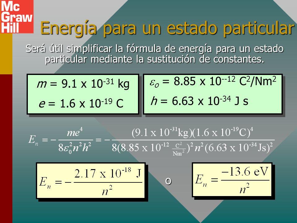 Energía total de un átomo La energía total en el nivel n es la suma de las energías cinética y potencial en dicho nivel. Al sustituir v y r se obtiene