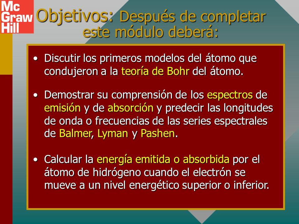 Capítulo 38C – Física atómica Presentación PowerPoint de Paul E. Tippens, Profesor de Física Southern Polytechnic State University Presentación PowerP