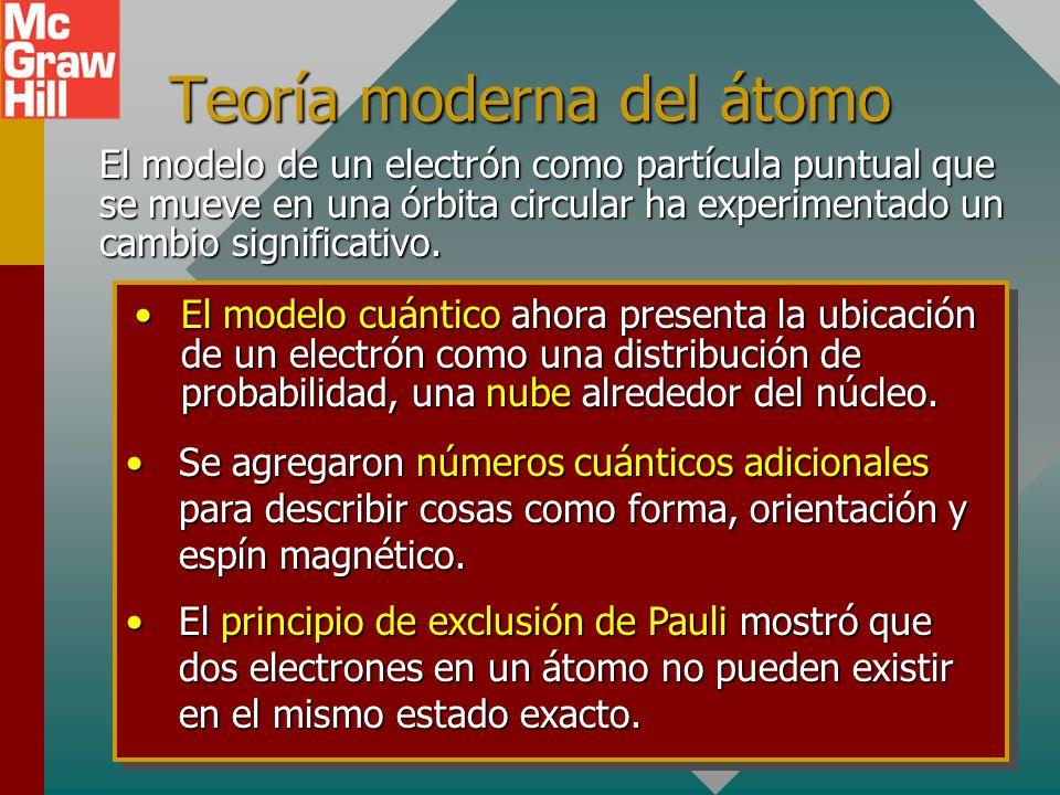 Ejemplo 3: ¿Cuál es la energía de un fotón emitido si un electrón cae del nivel n = 3 al nivel n = 1 para el átomo de hidrógeno? Cambio en energía del
