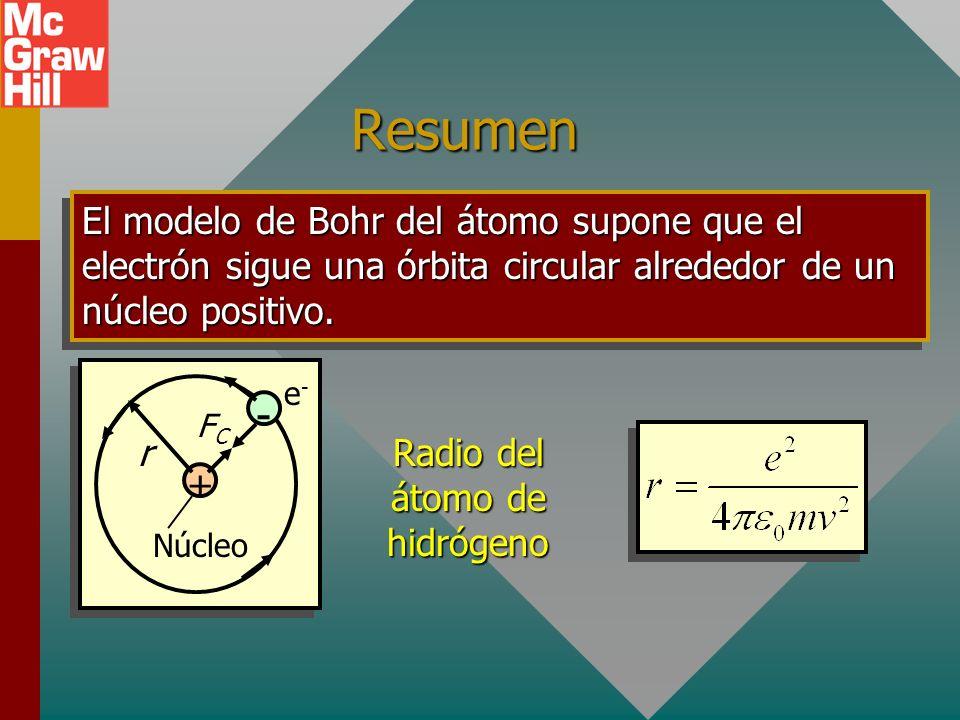 Teoría atómica moderna (Cont.) El átomo de Bohr para el berilio sugiere un modelo planetario qeu no es estrictamente correcto. Aquí el nivel n = 2 del