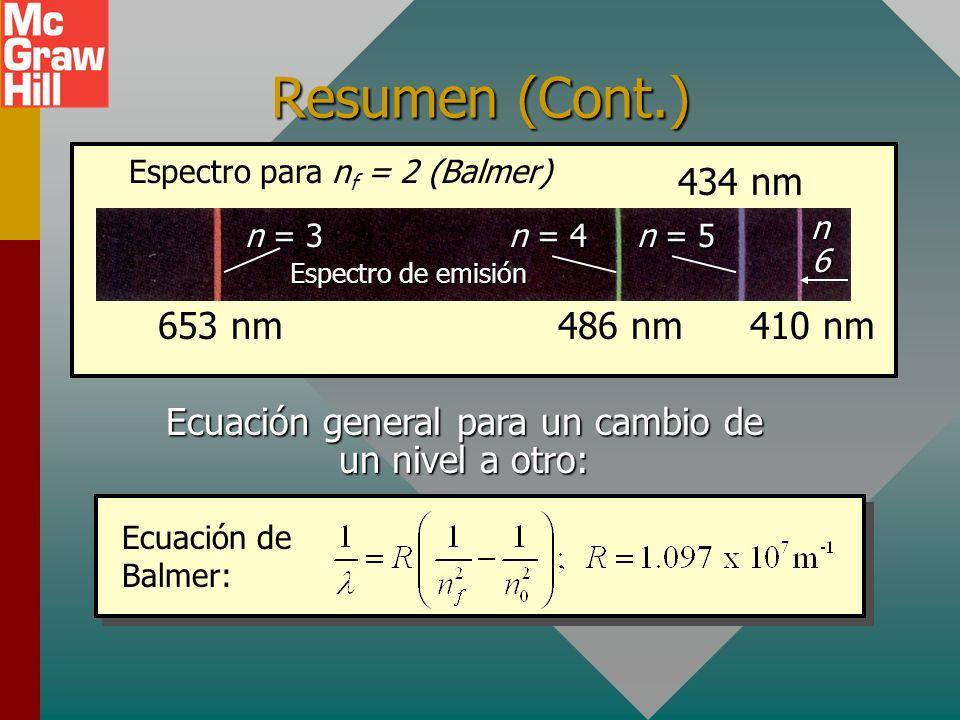 Resumen (Cont.) En un espectro de emisión, en una pantalla aparecen longitudes de onda características. Para un espectro de absorción, ciertas longitu
