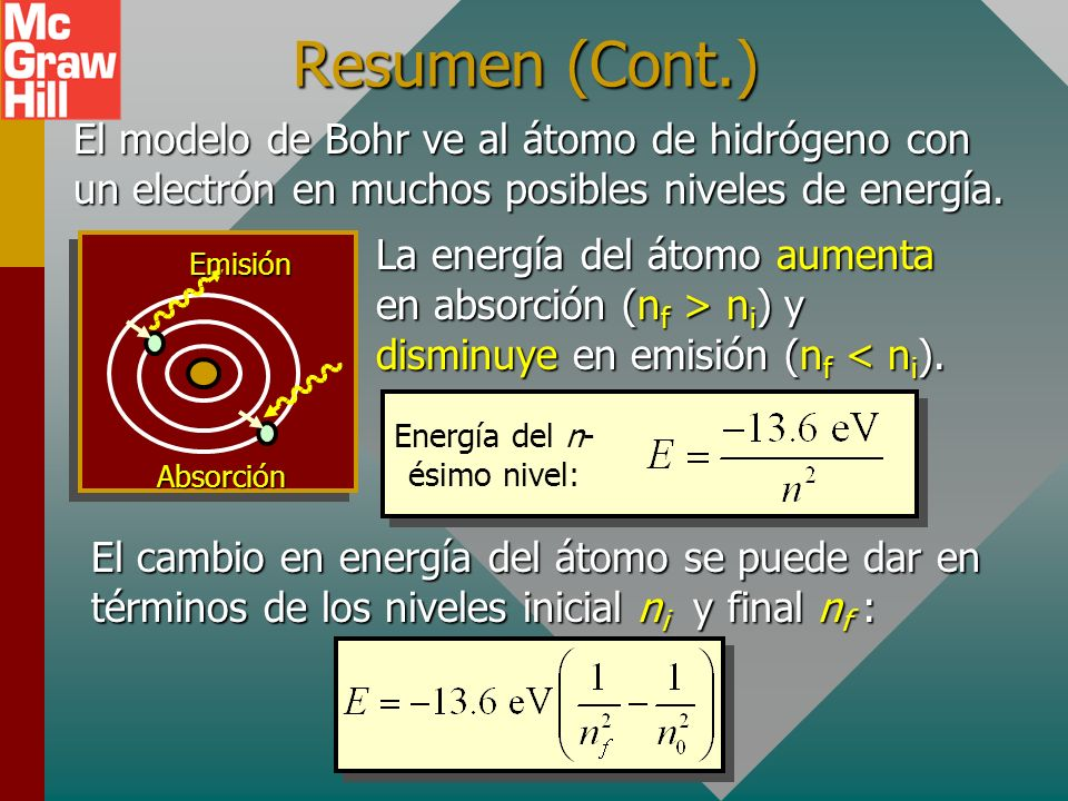 Resumen (Cont.) Ecuación de Balmer: 653 nm486 nm410 nm 434 nm Espectro para n f = 2 (Balmer) n = 3 n = 4 n = 5 n6n6n6n6 Ecuación general para un cambi
