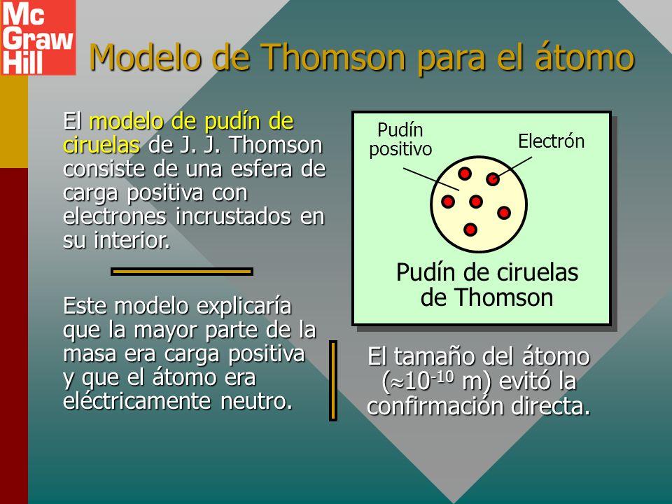 Propiedades de los átomos Los átomos son estables y eléctricamente neutros.Los átomos son estables y eléctricamente neutros. Los átomos tienen propied