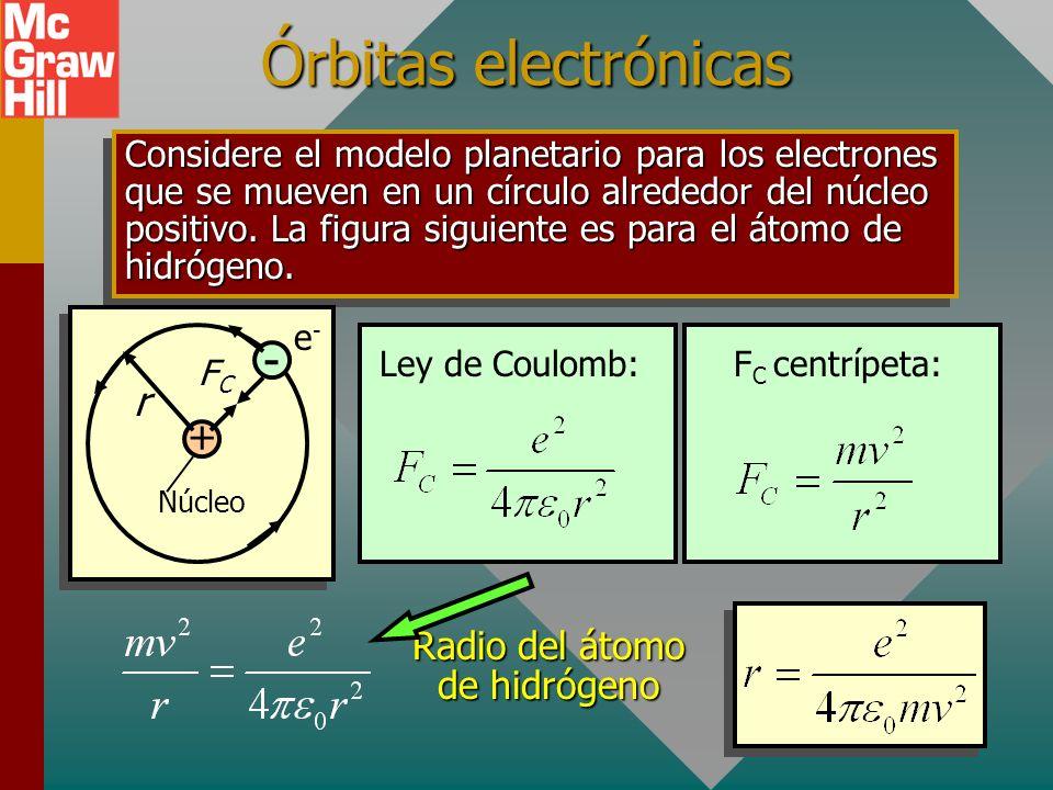 El núcleo de un átomo Si los electrones se distribuyeran uniformemente, las partículas pasarían rectas a través de un átomo. Rutherford propuso un áto