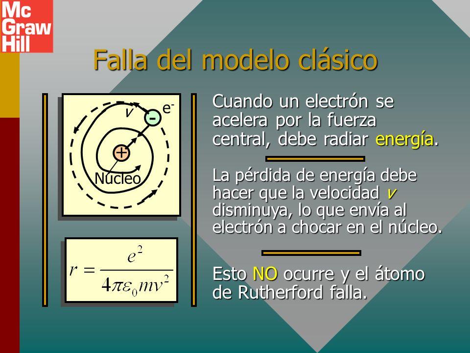 Órbitas electrónicas Considere el modelo planetario para los electrones que se mueven en un círculo alrededor del núcleo positivo. La figura siguiente