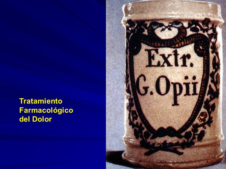 Tratamiento farmacológico del dolor Escala analgésica de la OMS 1990.