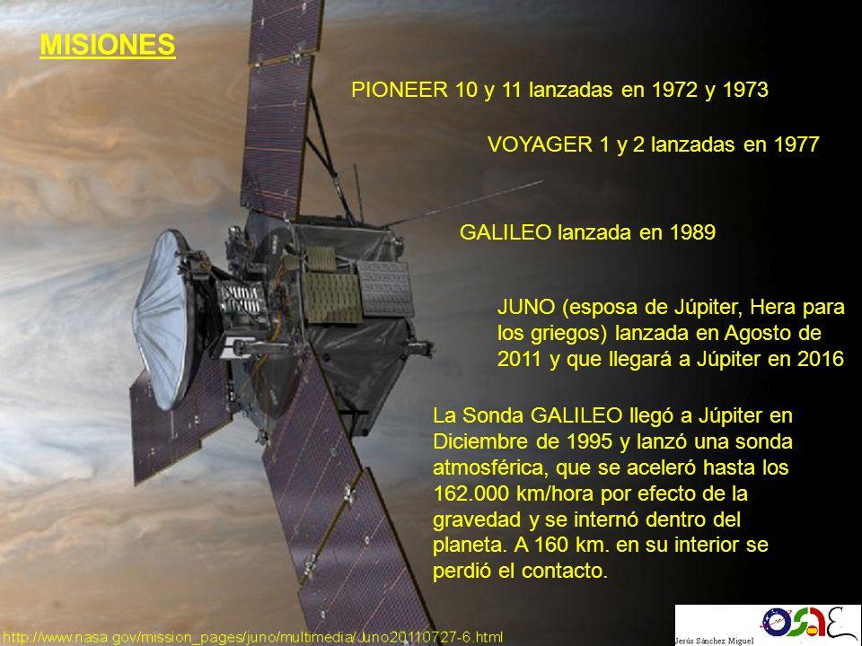 MISIONES PIONEER 10 y 11 lanzadas en 1972 y 1973 VOYAGER 1 y 2 lanzadas en 1977 GALILEO lanzada en 1989 JUNO (esposa de Júpiter, Hera para los griegos) lanzada en Agosto de 2011 y que llegará a Júpiter en 2016 La Sonda GALILEO llegó a Júpiter en Diciembre de 1995 y lanzó una sonda atmosférica, que se aceleró hasta los 162.000 km/hora por efecto de la gravedad y se internó dentro del planeta.