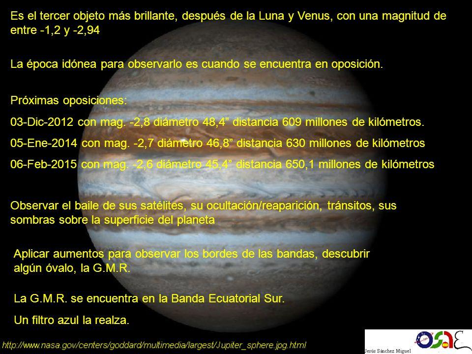 Es el tercer objeto más brillante, después de la Luna y Venus, con una magnitud de entre -1,2 y -2,94 La época idónea para observarlo es cuando se enc