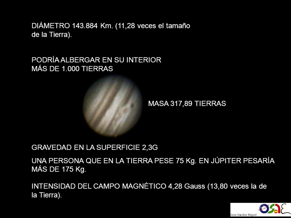 DIÁMETRO 143.884 Km. (11,28 veces el tamaño de la Tierra). PODRÍA ALBERGAR EN SU INTERIOR MÁS DE 1.000 TIERRAS GRAVEDAD EN LA SUPERFICIE 2,3G UNA PERS