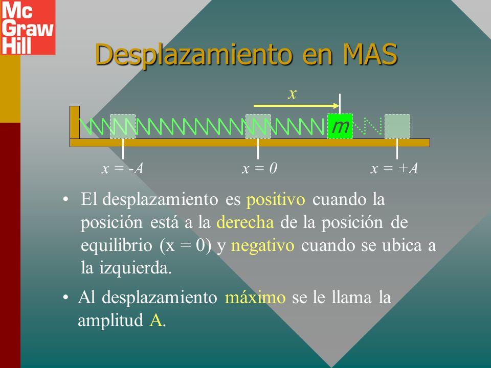 Ejemplo 2 (cont.): La masa m ahora se estira una distancia de 8 cm y se sostiene. ¿Cuál es la energía potencial? (k = 196 N/m) F 8 cm m U = 0.627 J La