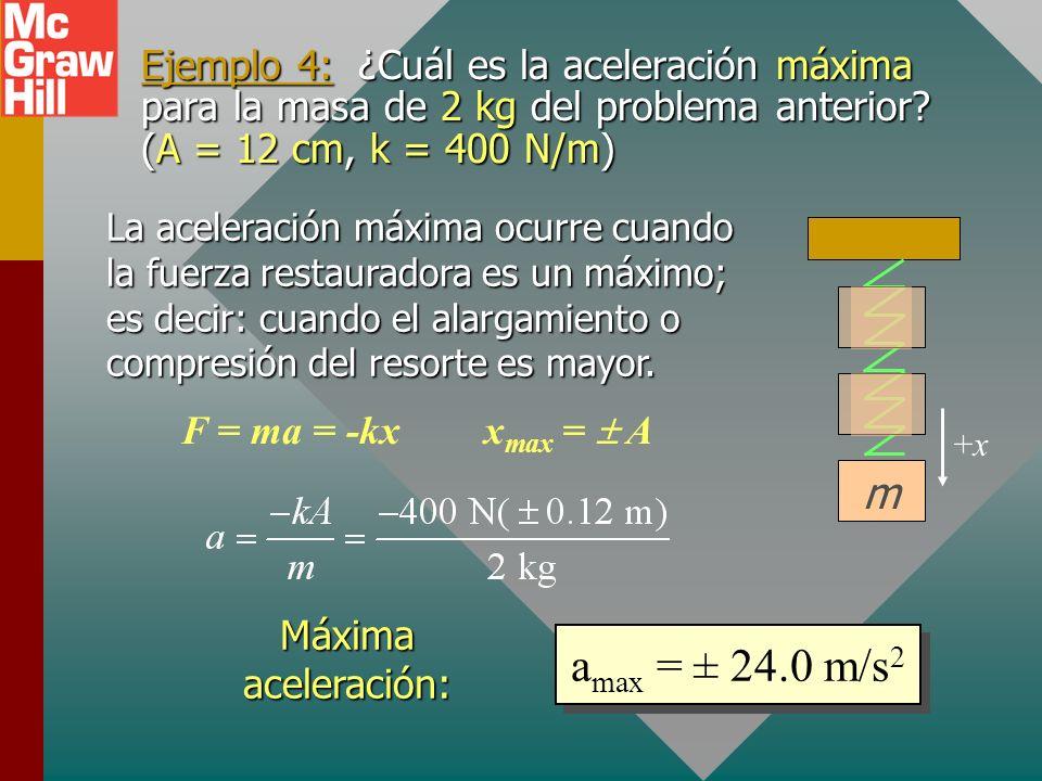 Ejemplo 3: Una masa de 2 kg cuelga en el extremo de un resorte cuya constante es k = 400 N/m. La masa se desplaza una distancia de 12 cm y se libera.