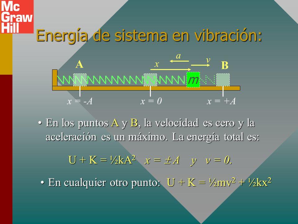 Conservación de energía La energía mecánica total (U + K) de un sistema en vibración es constante; es decir: es la misma en cualquier punto en la tray