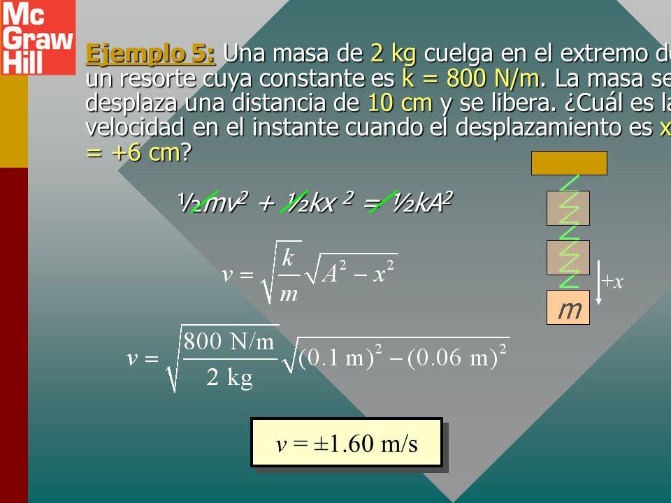 Velocidad como función de la posición. m x = 0x = +Ax = -A x v a v max cuando x = 0: