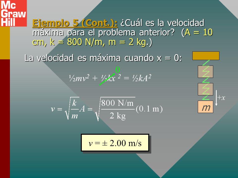 Ejemplo 5: Una masa de 2 kg cuelga en el extremo de un resorte cuya constante es k = 800 N/m. La masa se desplaza una distancia de 10 cm y se libera.
