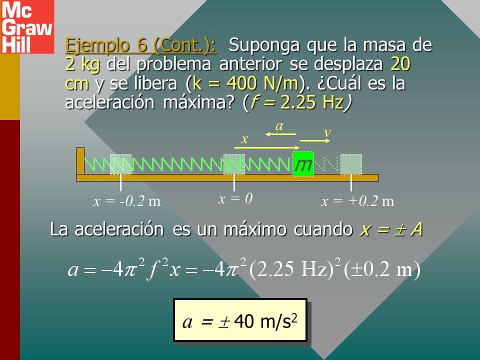 Ejemplo 6: El sistema sin fricción que se muestra abajo tiene una masa de 2 kg unida a un resorte (k = 400 N/m). La masa se desplaza una distancia de