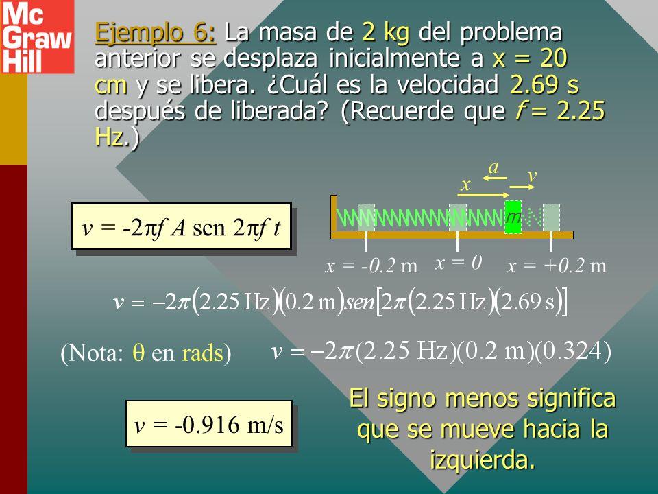 Ejemplo 6 (Cont.): Suponga que la masa de 2 kg del problema anterior se desplaza 20 cm y se libera (k = 400 N/m). ¿Cuál es la aceleración máxima? (f =