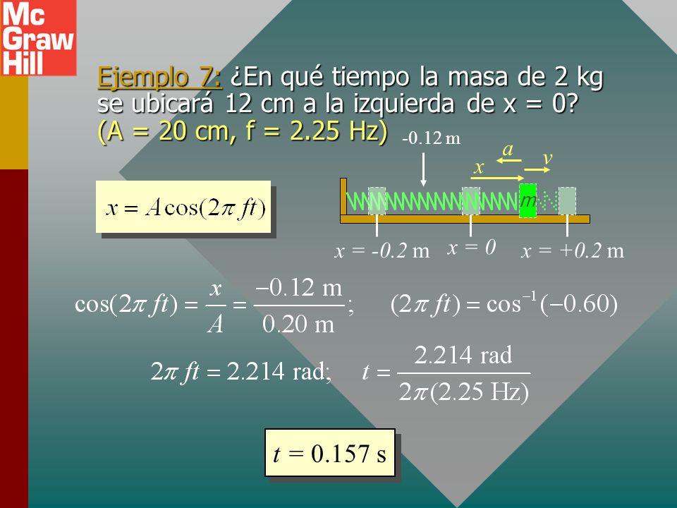 Ejemplo 6: La masa de 2 kg del problema anterior se desplaza inicialmente a x = 20 cm y se libera. ¿Cuál es la velocidad 2.69 s después de liberada? (